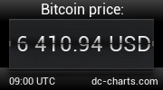 Bitcoin price on Bitstamp | dc-charts.com